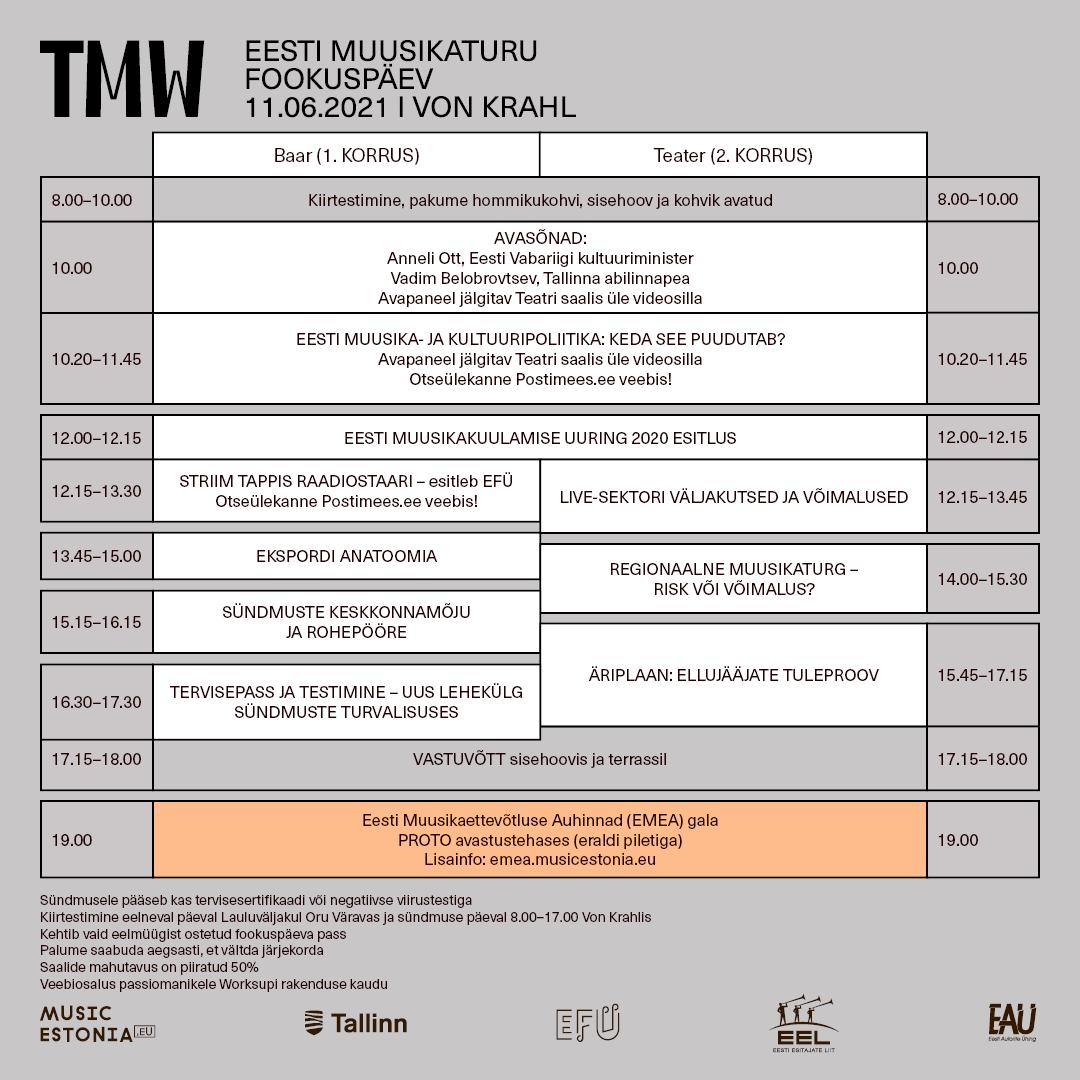 Eesti muusikaturu fookuspäeva ajakava